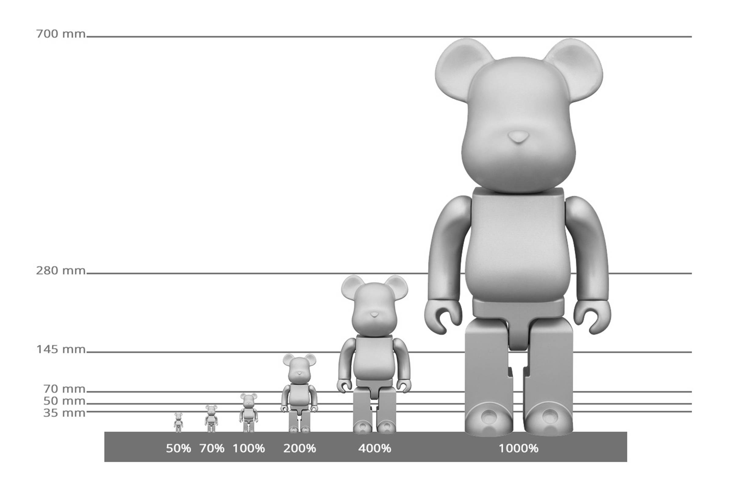 Typical BE@RBRICK sizes