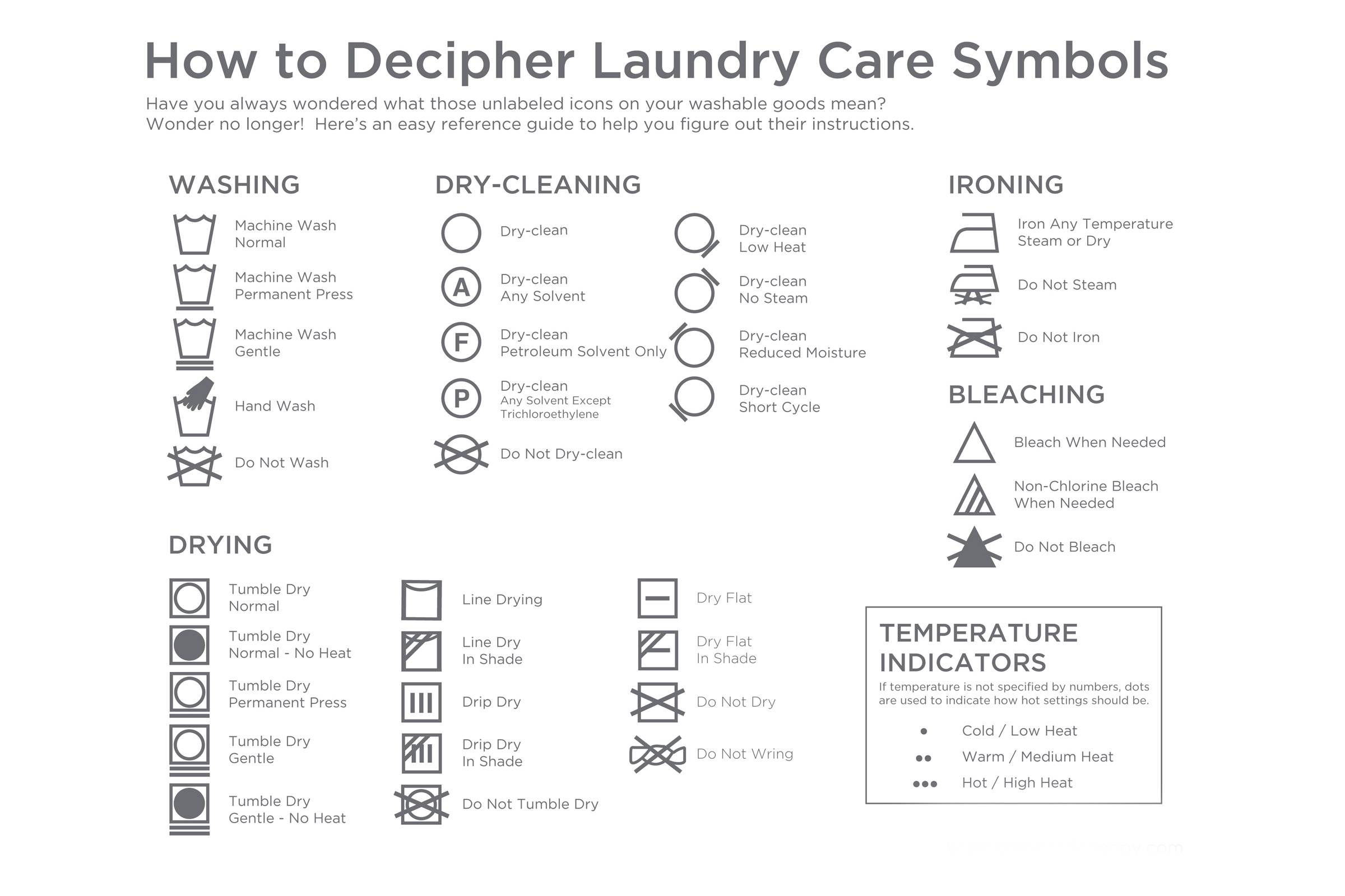 Laundry Care Tags