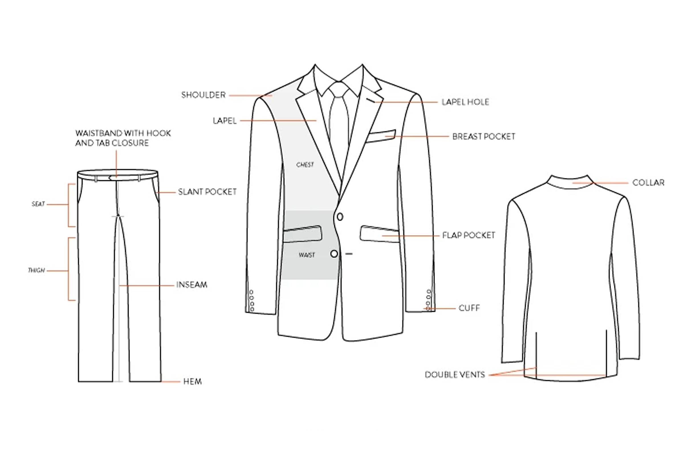 Suiting Details To Know